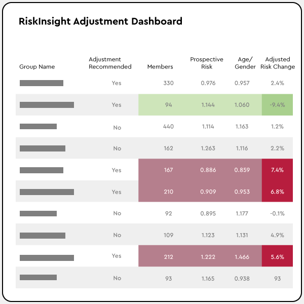insight-risk-adjust-dashboard